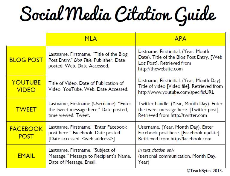 citing guide