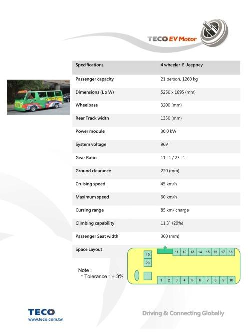 21-seaters spec-BEEP
