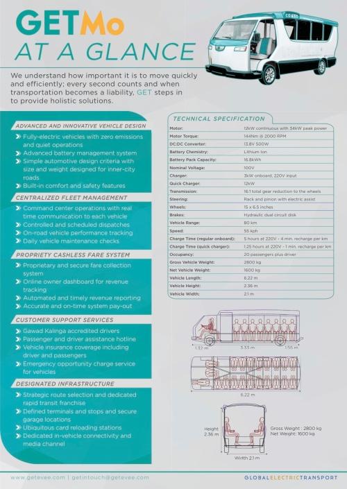 spec sheet COMET